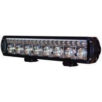 Lazer RS-8 luči