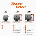 RaceChip chip tuning modules